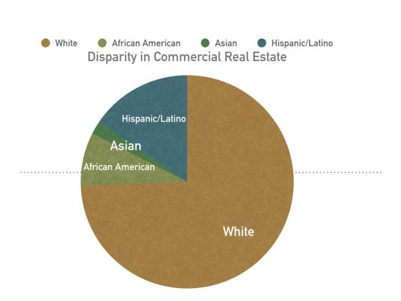 Disparity in CRE.001